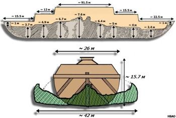 Предполагаемая конструкция Ноева ковчега. Фото: lostab.ru