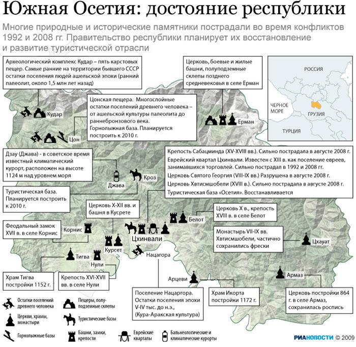 Южная Осетия: достояние республики