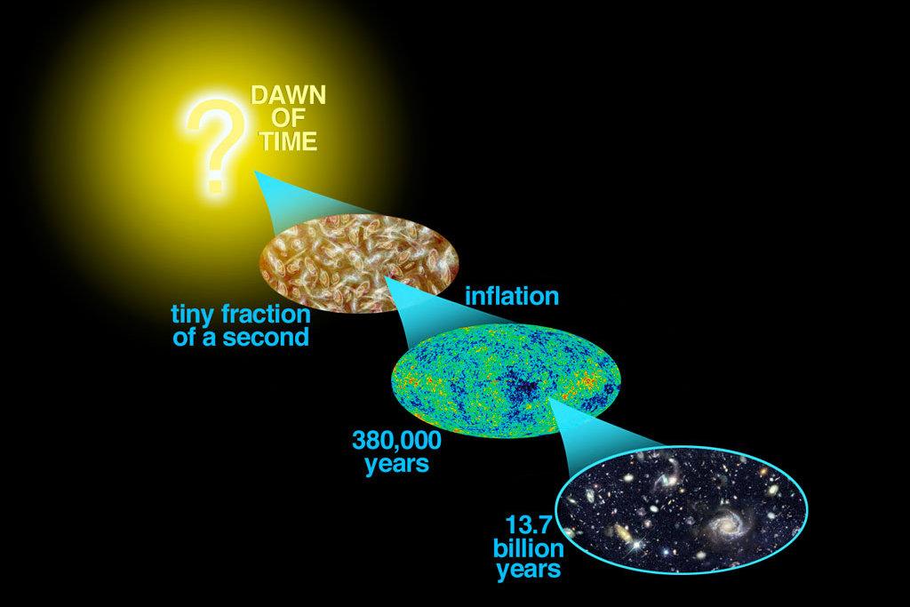 Модель теории «Большого взрыва». Фото: NASA