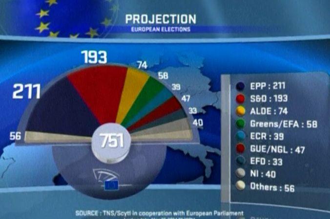 Европарламент, Европарламент выборы, Европейская народная партия, ЕС, Бельгия