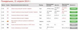 instaforex_economiceskii_calendar