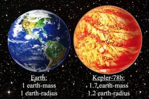 Иллюстрация, на которой сравнивается Земля и Kepler-78b. Фото: David A. Aguilar, CfA, via NASA