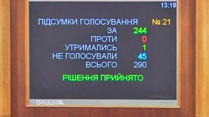 Верховная Рада принял закон о санкциях против России
