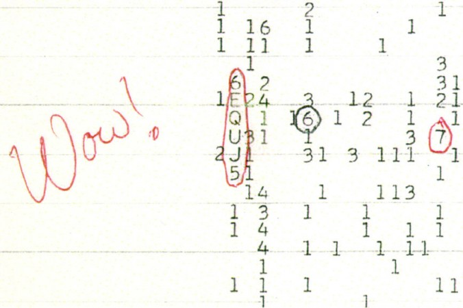 Распечаткарадиосигналаизкосмоса 15 августа 1977 г. Он стал известен, как сигнал Wow!, потому что астроном Джерри Эйман написал это восклицание на полях, выразив своё потрясение от неожиданного открытия. Фото: Ohio State University Radio Observatory and the North American AstroPhysical Observatory