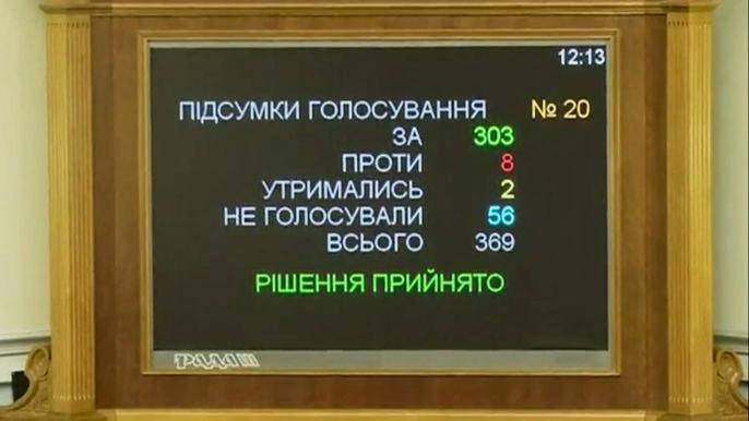 За принятие законопроекта о внеблоковом статусе страны проголосовали 303 депутата при необходимом минимуме в 226 голосов. Скриншот видео.