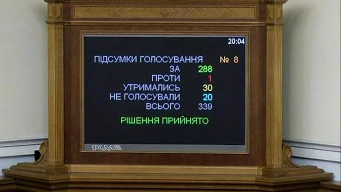 Рада утвердила новый состав кабинета министров (видео)