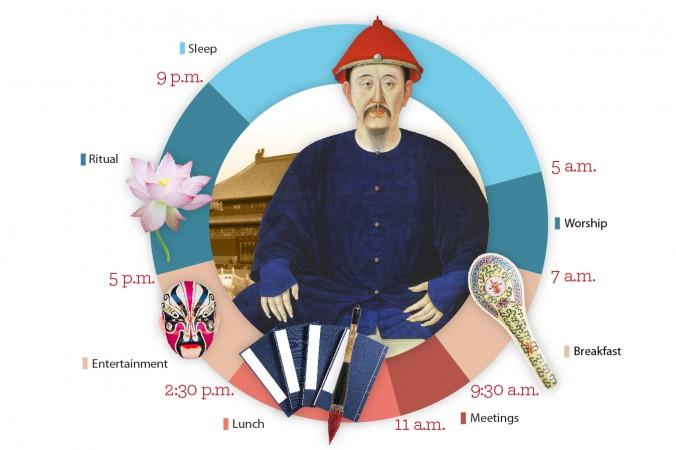 Расписание китайского императора. Фото: Epoch Times