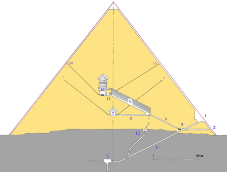 Поперечный разрез пирамиды Хеопса: 1. Главный вход 2. Вход, который проделал аль-Мамун 3. Перекрёсток, «пробка» и туннель аль-Мамуна сделанный «в обход» 4. Нисходящий коридор 5. Незавершённая подземная камера 6. Восходящий коридор7. «Камера царицы» с исходящими «воздуховодами» 8. Горизонтальный туннель 9. Большая галерея 10. Камера фараона с «воздуховодами» 11. Предкамера 12. Грот. Фото: GDK/wikipedia.org/ public domain