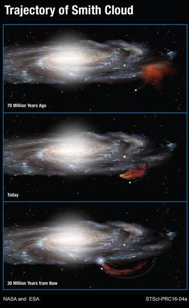 Траектория полёта облака Смит. Фото: NASA