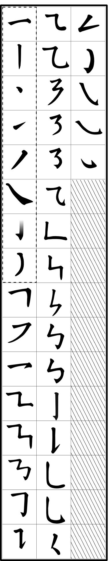 черты, используемые для написания китайских иероглифов. Фото: Public Domain