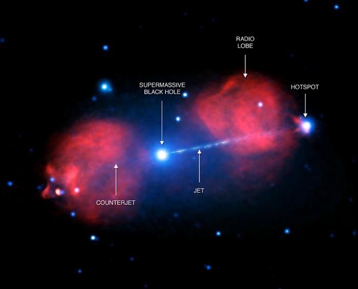 Обнаружена чёрная дыра, струя плазмы которой в три раза больше диаметра Млечного пути и составляет 300 тысяч световых лет.