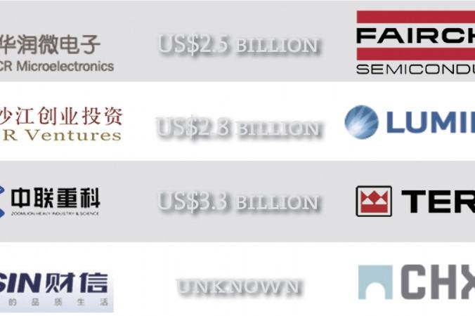 Неудачные китайские подходы к приобретению бизнеса. Фото: Великая Эпоха