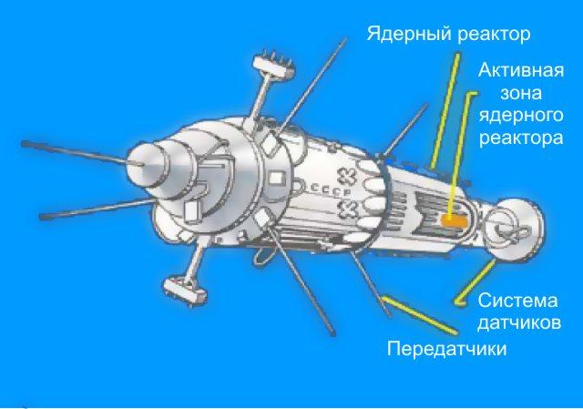 Схема спутника «Космос-954». Фото: wikipedia.org/public domain