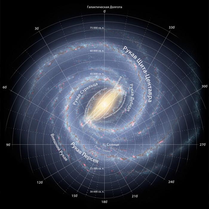 Строение Млечного пути. Фото: NASA