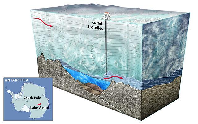 Схема бурения скважины озера Восток. Фото: Kimse/wikipedia.org/ public domain