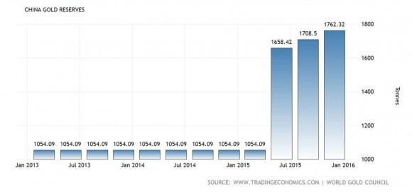 Фото: Trading Economics