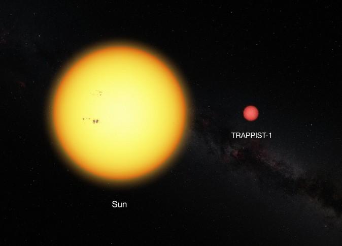 Сравнение размеров Солнца и холодной звезды TRAPPIST-1 для сравнения. Фото: European Southern Observatory