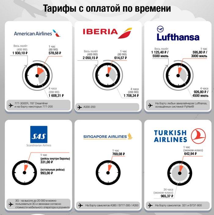 Инфографику предоставил туристический онлайн-сервис KAYAK