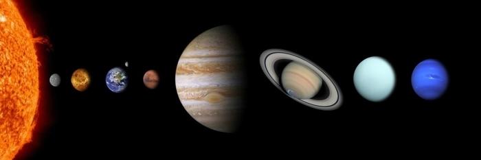 Солнечная система.