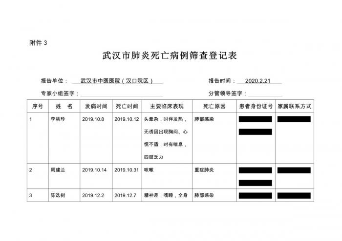 Документ о пациентах, умерших от COVID-подобных симптомов в Уханьской больнице