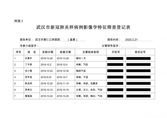 Документ о пациентах, умерших от COVID-подобных симптомов в уханьской больнице Пурен Цзянган