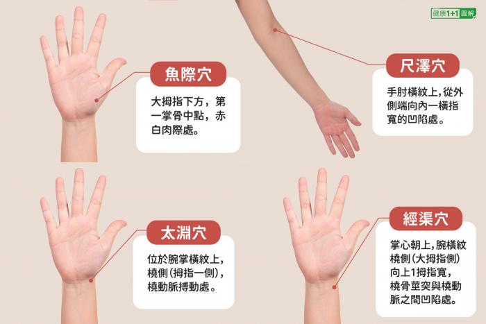 Китайская медицина лечит бессонницу